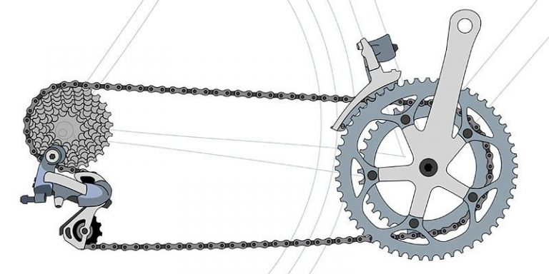 What is a bike's groupset?